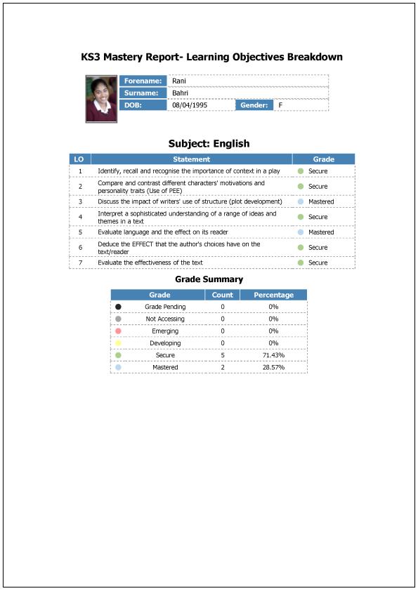 Key STage 3 CDA Reports